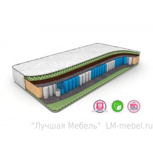 Матрас Mix Foam Smart Zone